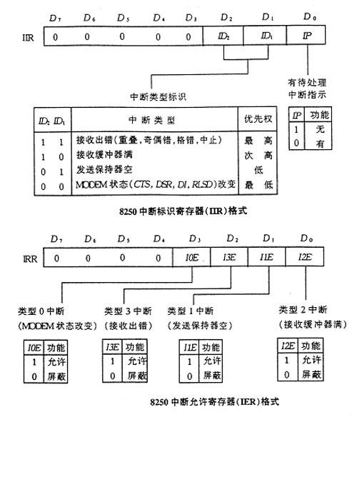 电路 电路图 电子 设计 素材 原理图 500_696 竖版 竖屏