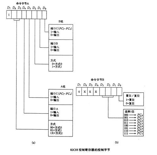 电路 电路图 电子 原理图 500_494