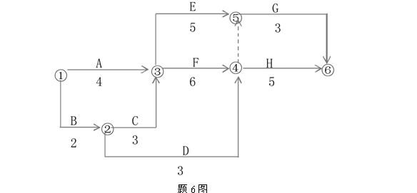 浙江省2013年10月自学考试建筑工程项目管理真题(word