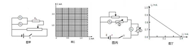 采用了图丙的电路,若把电流表g2改装成量程为3v的电压表,则电阻箱②该