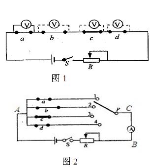 高中物理高考知识点《电磁学实验》高频试题预测(2017