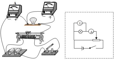 电路图和实物连线图如图所示.