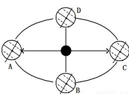 周期作文:地理公转及其初中方向、轨道和形状地球逼逼自己初中一图片