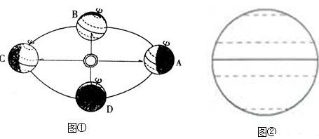 当时地球在绕太阳公转的轨道上,大致正运行在图①中的______(区间范围