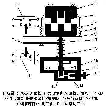 分析通电延时时间继电器的延时触头动作原理