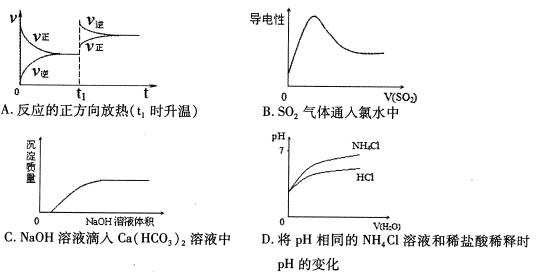 高中化学知识点归纳《化学平衡》高频高中预测(2017年好久考点军训图片