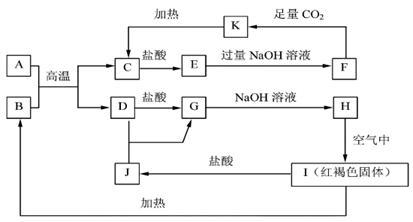 (1)e中阳离子的结构示意图为