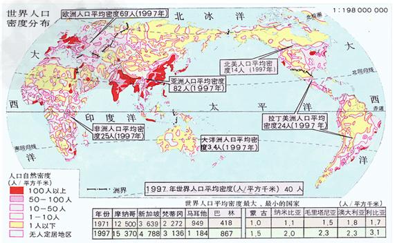 人口分布的地理知识_地理人口分布手抄报