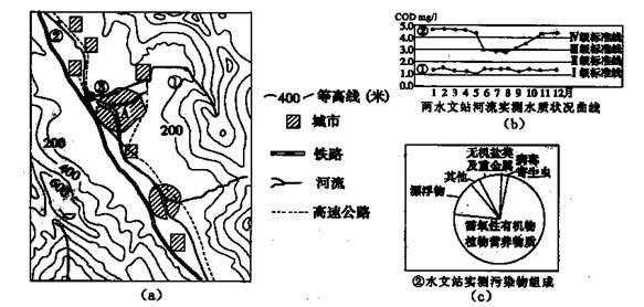 线图高中知识点大全《练习地理》高中强化等值试题广州市开放日图片