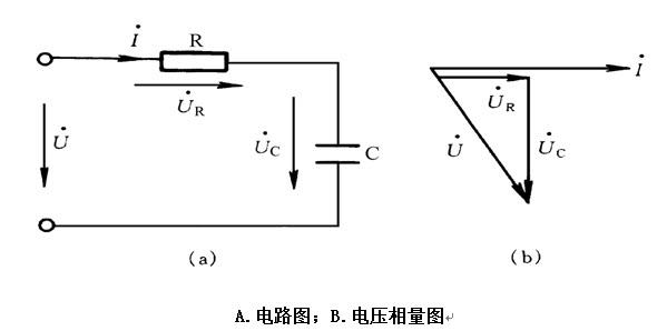 每相电阻r为5Ω,感抗xl为4Ω,接到线电压ul为380v的对称三相电源上,求