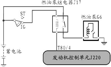 试分析桑塔纳2000轿车燃油泵控制电路的控制原理?
