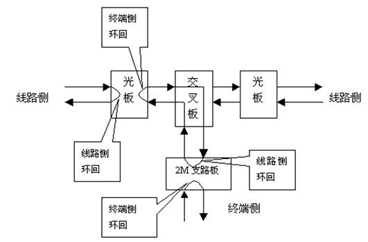 电路 电路图 电子 设计 素材 原理图 531_350