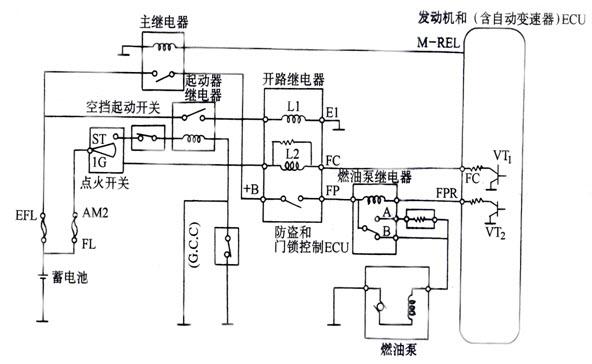 简述丰田ls400轿车燃油泵控制电路原理.