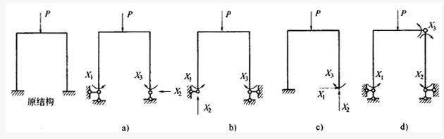 岩土工程基础知识:结构力学与结构设计试题预测(考试必看)