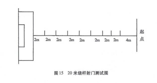 电路 电路图 电子 设计图 原理图 632_334