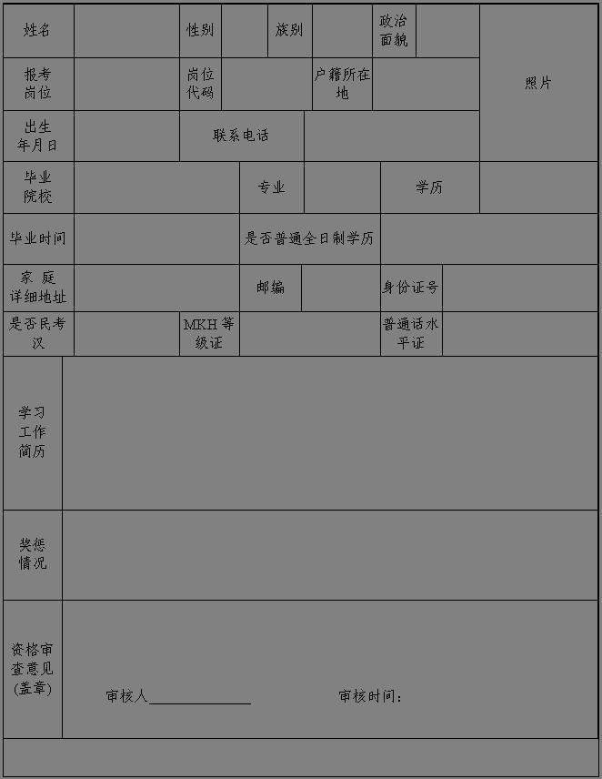 文本框: 姓名 性别 族别 政治面貌 照片报考岗位 岗位代码 户籍所在地